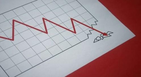 Grafico en pérdidas